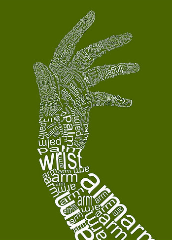 word hand drawing final version twenty first century