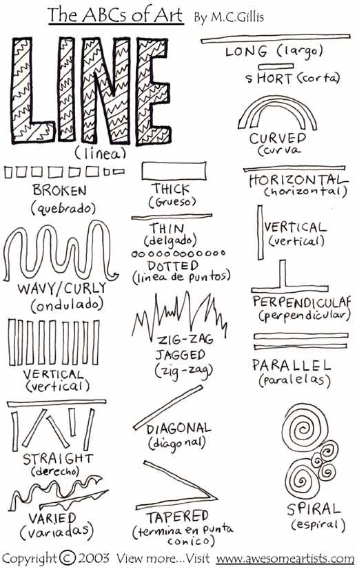Elements Of Art Line Quiz : Line drawings drawing your hands twenty first century