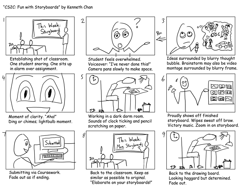 storyboard instructional design examples