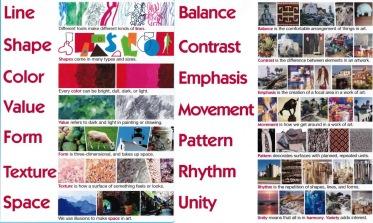 elements-principles