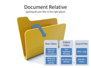 Document Relative