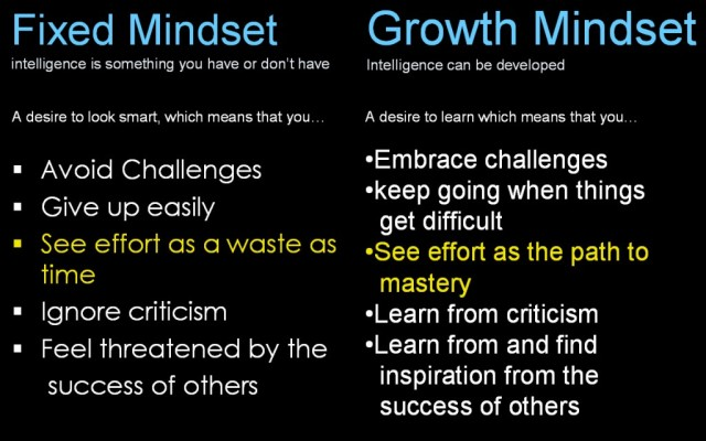 Fixed-and-Growth-Mindsets
